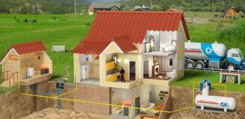 Автономная газификация частного дома расход газа. Расчитываем расход газа при газгольдерном отоплении дома