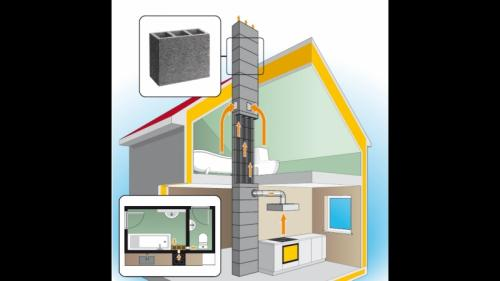 Вытяжка для кухни в частном доме установка через потолок. Требования нормативных актов по монтажу вытяжки