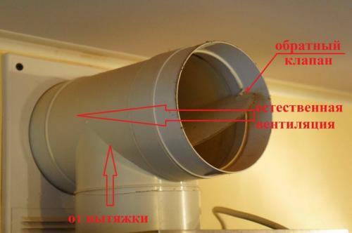 Клапан обратный лепестковый для вентиляции. Вентиляционный обратный клапан: назначение, виды, установка