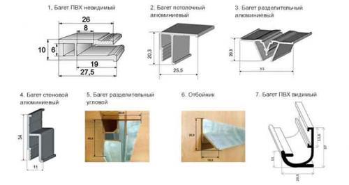 Багет фиксирующий профиль стеновой для натяжного потолка. Виды профиля