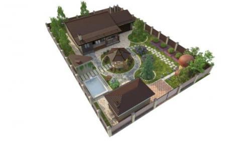 Ландшафтный дизайн участка 8 соток с домом. Нюансы при составлении плана